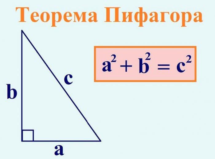 Интересные факты о теореме Пифагора: узнаем новое об известной теореме