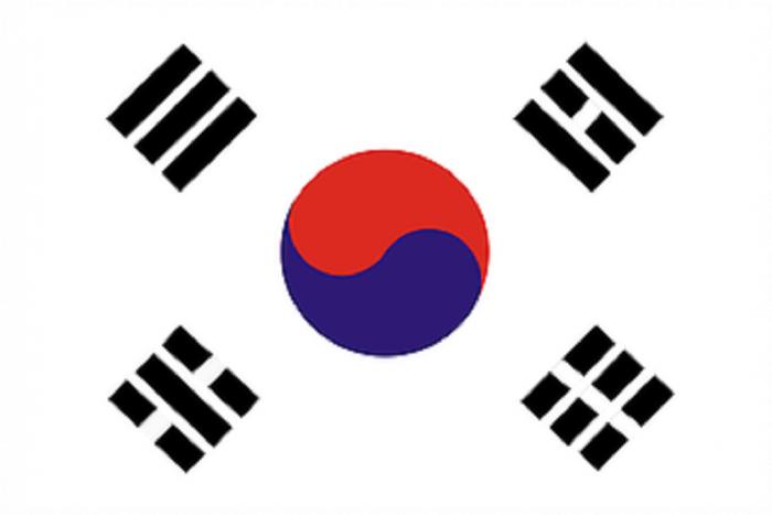 Интересные факты о корейском языке