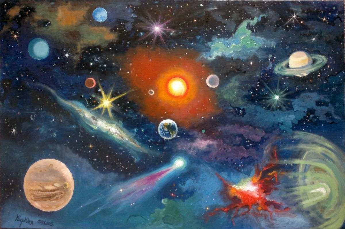 Астрономия планеты